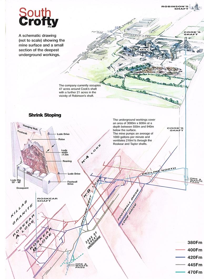 South Crofty Mine Underground Home 2