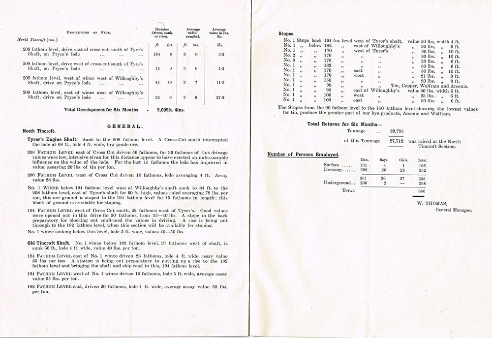 Cornish Mining Documents